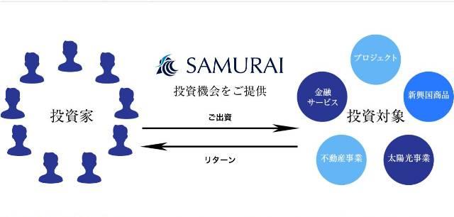 SAMURAI (サムライ)とは